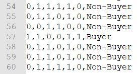 CSV-Input Microconversion