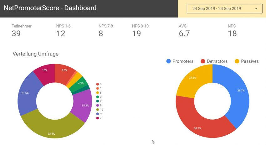 NPS-dashboard