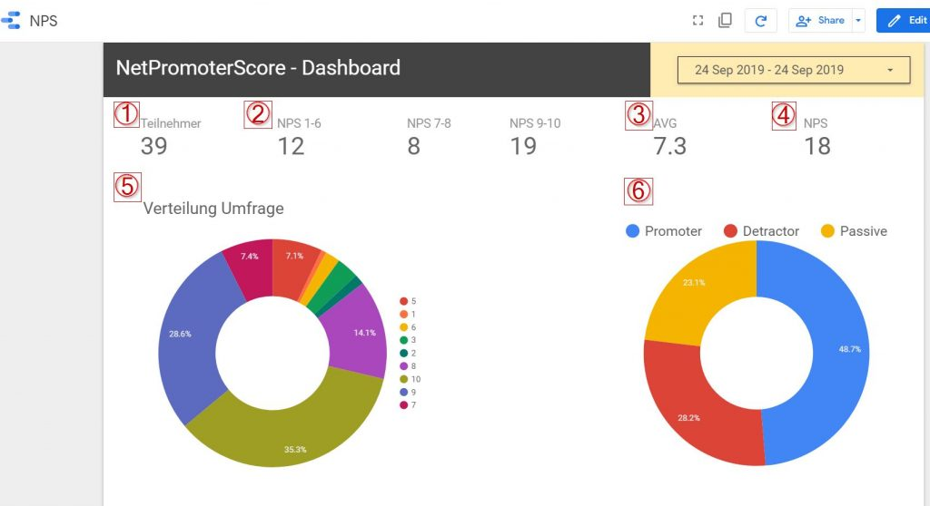 NPS-dashboard-content
