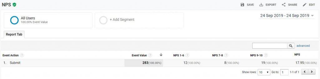 NPS als Custom Report