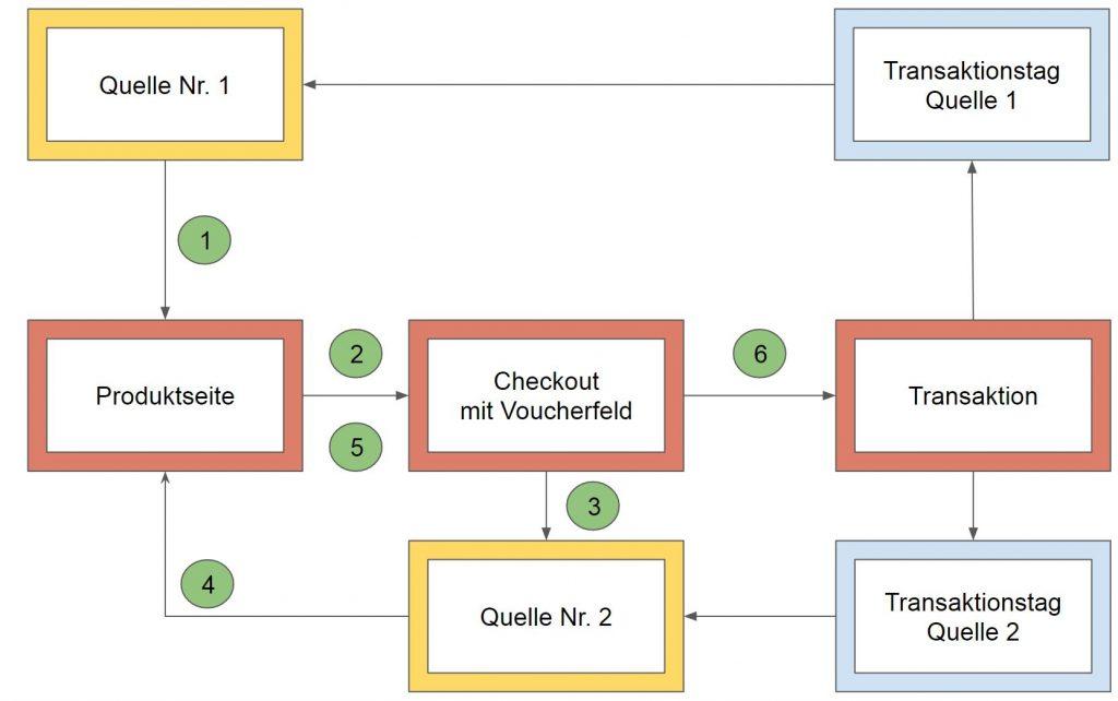 basketfreeze-workflow1