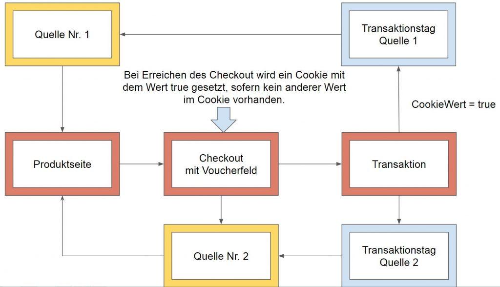 basketfreeze-workflow2