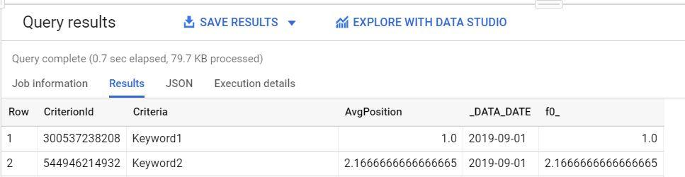 google-ads-avg-pos-big-query-result