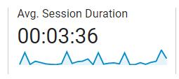 google_analytics_avg_session_duration