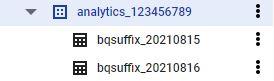 bq_tablesuffix6